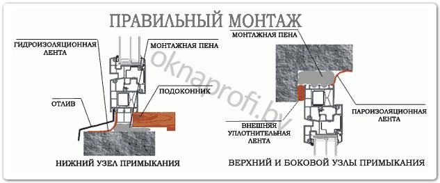 Монтаж деревянных окон в блочном доме своими руками